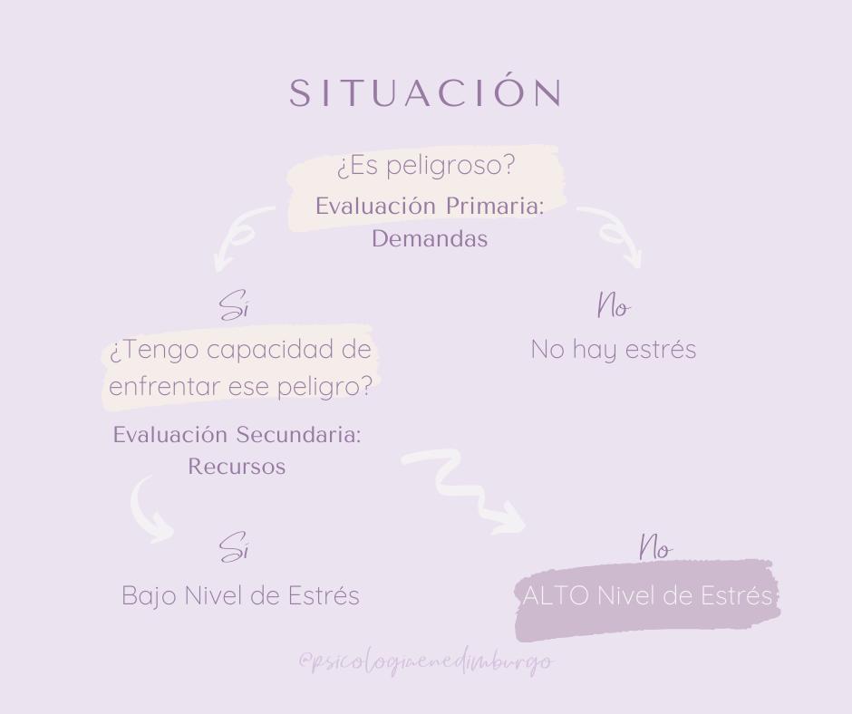 que es el estrés y qué puedo hacer al respecto